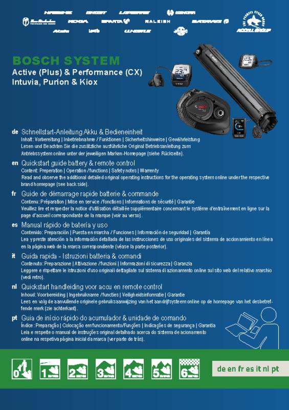 Accell-QSG_BI+BP+BK_de_en_fr_es_it_nl_pt_web